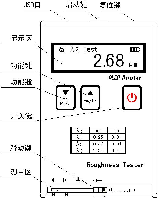 JT-CC123便携式粗糙度仪功能介绍